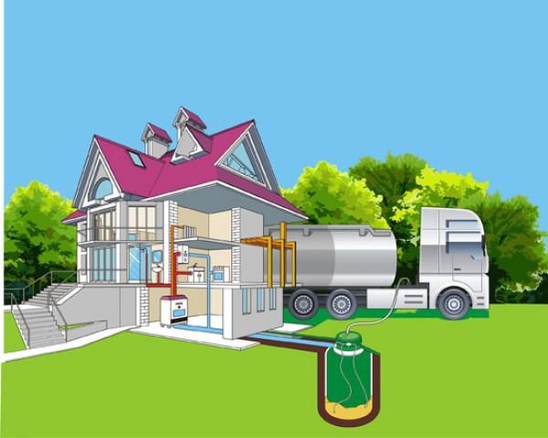 Основные правила проектирования внутреннего газопровода
