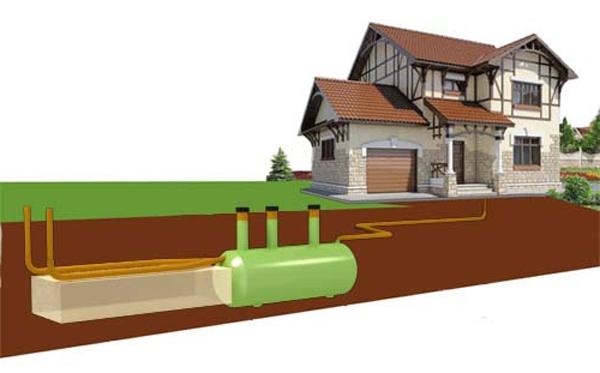 Система канализации в загородном доме