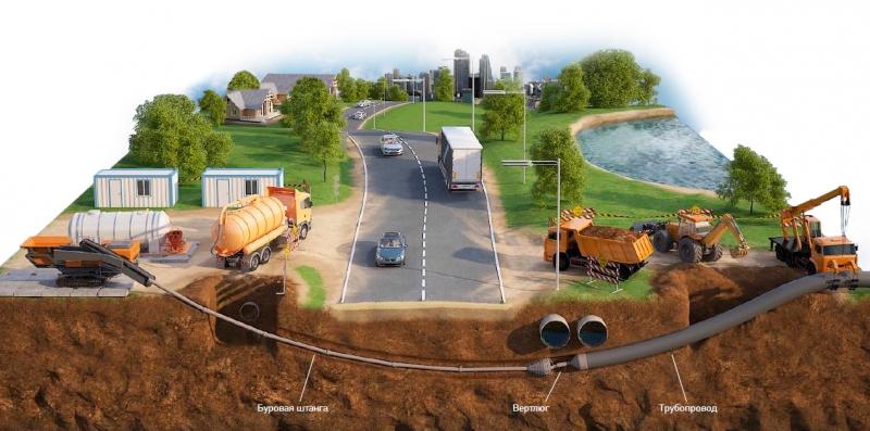 Метод ГНБ для прокладки водопровода