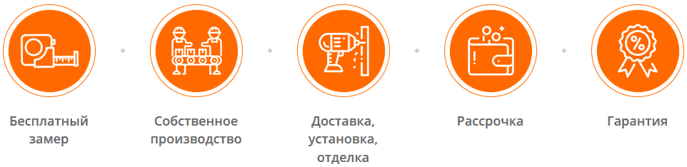 Купить готовые окна в Минске