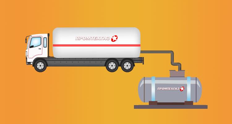Основное, что нужно знать о газгольдерах