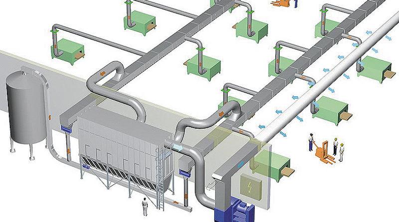 Для очистки воздуха существует экологическое решение это агрегаты для вентиляции