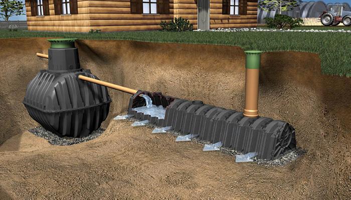 Как правильно ухаживать за канализацией в частном доме и возможные последствия