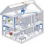 Как правильно сделать вентиляцию в доме: тонкости процесса