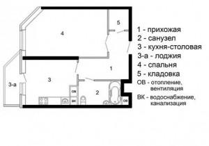 Перепланировка квартир в монолитных домах – возможные варианты и особенности проектирования