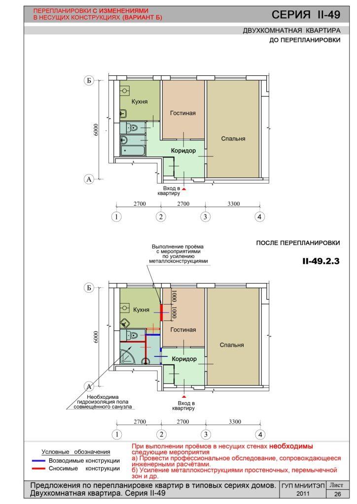 Схема перепланировки квартиры: что можно и нельзя